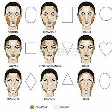 knowing your face shape is a great way to help with getting your contouring and highlighting perfect
