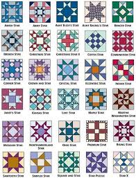 Quilt Pattern Names