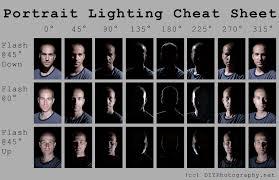 42 best one light images on one light lighting setups and photography lighting