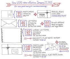 New Postage Rate Chart 2014 This Is A Very Cool Chart From
