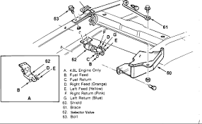 wiring diagrams for 1986 gmc truck on wiring images free download Gmc Truck Wiring Diagrams wiring diagrams for 1986 gmc truck 13 wiring diagrams for john deere 1978 gmc truck fuel gauge wiring diagram gmc truck wiring diagrams free