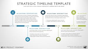 product timeline template timeline template my product roadmap business development