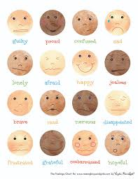 Feelings Chart Feelings Chart Digital Copy Raising Boys And Girls