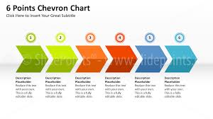 Powerpoint Chevron Template Chevron Processes Powerpoint Slidepoints