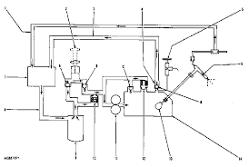 cat d4 wiring diagram cat get image about wiring diagram garden diagram together c15 cat ecm pin wiring diagram likewise cat c7
