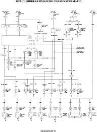 1986 jeep cherokee wiring diagram vehiclepad 1995 jeep repair guides wiring diagrams see figures 1 through 50