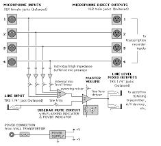 mixer block diagram the wiring diagram sound choice spx 1 splitter mixer block diagram