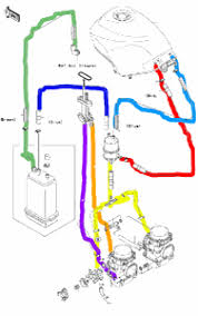 ninja 250r wiring diagram ignition wiring diagram fixya i have 1995 ex 250 ninja and need carb vacum hose diagrams