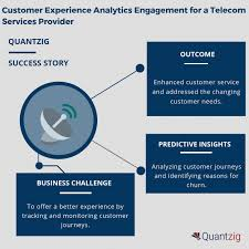 Customer Services Experience Leading Telecom Service Providers Are Leveraging Customer