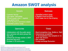 Business Swot Analysis Simple Bizkb48 [licensed For Noncommercial Use Only] Ebusiness SWOT Analysis