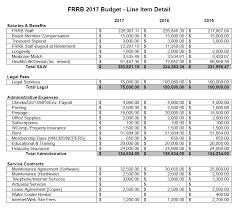 Massachusetts Group 2 Retirement Chart Budget Fall River Retirement