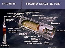 saturn ib s ivb 200 stage edit