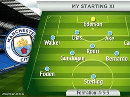 How Man City should line up vs Porto in Champions League - Manchester  Evening News