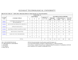 Design Engineering Gtu Syllabus Diploma Mechanical 2nd Semester Syllabus Manualzz Com