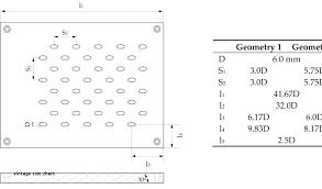 Metric Washer Sizes Chart Flat Washer Size Chart Fuad Com Co