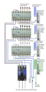 diy wiring a three phase consumer unit distribution board and Three Phase Wiring three phase db wiring with new colour code three phase wiring diagram