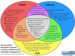 Venn Diagram In Maths Science Ela And Math Practices Venn Diagram The Stemazing