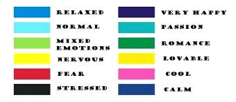 Mood Rings Meanings Online Charts Collection