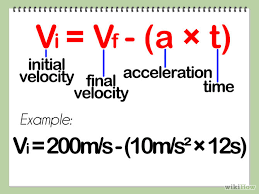 equation to find initial velocity tessshlo