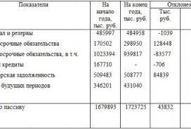 Отчет по производственной практике Страница Отчеты по  Отчет по Производственной Практике Инвентаризация