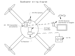 quadcopter wiring diagram guide diy quadcopter fpv quadcopter wiring diagram