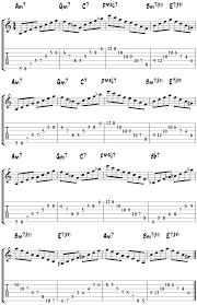 Guitar Arpeggios Chart Pdf How To Play Guitar Arpeggios Essential Performance Guide