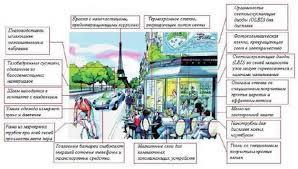Нанотехнологии вокруг нас реальность и перспективы Контент  Рисунок из брошюры Европейской комиссии Нанотехнологии Новинки завтрашнего дня