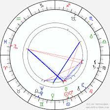 Josef Hora Birth Chart Horoscope Date Of Birth Astro