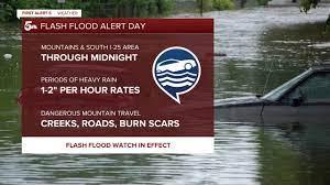 Elevated flash flood potential tonight ...