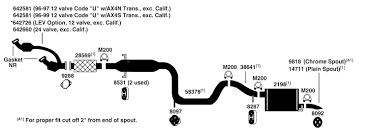 2004 ford star coolant system diagram wiring diagram for 3 0l 24v v6 duratec engine imageresizertool com 2004 ford windstar 2004 ford star problems