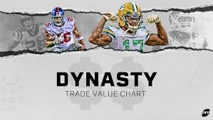 Dynasty Football Trade Value Chart Dynasty Trade Value Chart How To Figure Out Trades In