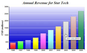 Bar Chart In Asp Net Simple Clickable Charts