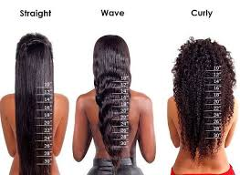 Hair Length Chart Bundles Nuhare Length Measurement Chart Curly Hair Styles Wig