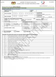 Incident Reporting Patient Safety