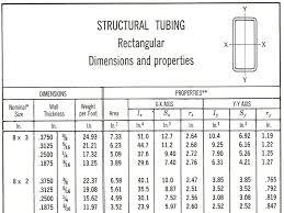 Steel Square Tube Dimensions Goodquinoa Co