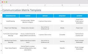 Design To Learn Communication Matrix Communication Matrix How To Template Teamgantt