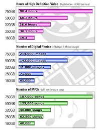 Find A Laptop Notebook Desktop Server Printer Software
