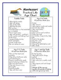 Montessori Practical Life Skills Chore Chart