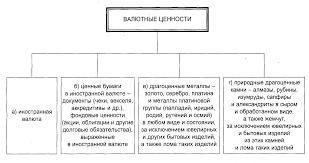 ОСНОВЫ ВАЛЮТНОГО ЗАКОНОДАТЕЛЬСТВА И ВАЛЮТНОГО КОНТРОЛЯ Русский  80 gif