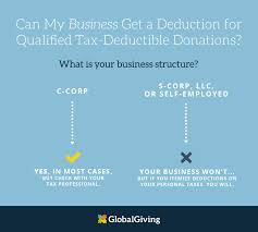 Everything You Need To Know About Your Tax Deductible