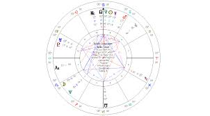 Terry Mackinnell Vedic Western Fusion Astrologer Insights