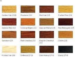 Home Depot Behr Wood Stain Color Chart Outdoor Wood Stain Colors Home Depot Behr Color Chart Fence