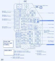1991 Isuzu Trooper Fuse Box Diagram Circuit Breaker Fuse Box