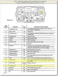 2005 honda pilot parts diagram honda pilot parts diagram 5 door ex 2005 honda pilot fuse box diagram at 2005 Honda Pilot Fuse Box Diagram