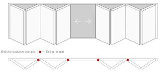folding doors endfold or centrefold