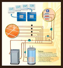floor heating radiant heat product documents and illustrations basic system overview