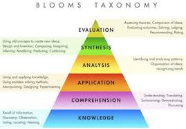 Critical thinking in the context of biology CETL Workshop February     Study com Ecosystems Review Qubes