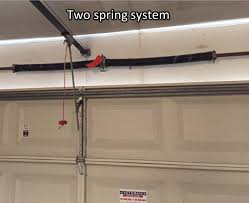 enclosed garage door springs. Garage Door Springs For Modern Concept Photo Two Spring System On A Enclosed