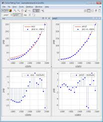 you can dock and undock individual fits and navigate between them using the standard matlab desktop and window s in the curve fitting app