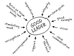 attributes of great team leaders grupo gd leadership chart
